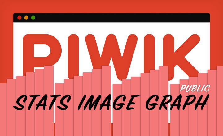 Piwik Statistics Image Graph